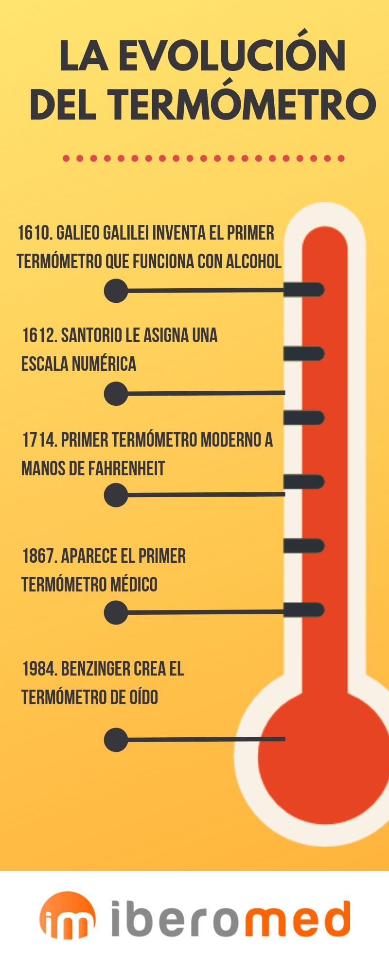 Tipos De Termometro Y Su Historia Blog Iberomed Encontrá termometro digital en mercado libre argentina! tipos de termometro y su historia