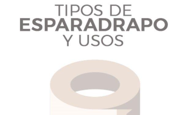 Esparadrapo: Tipos y Usos